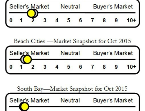 Manhattan Beach, CA Luxury Listings and Sales–September 2015