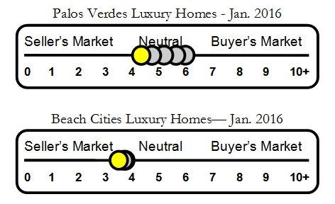 Slider Jan 2016 luxury homes